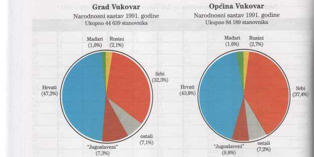 """""""Bitka za Vukovar"""" - Mile Dedaković - Jastreb"""